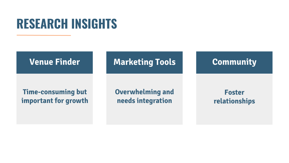 more-reserach-insights